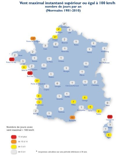 Tempêtes en France